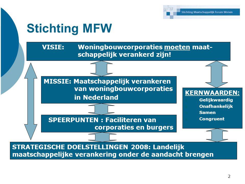 Stichting MFW VISIE: Woningbouwcorporaties moeten maat- schappelijk verankerd zijn!