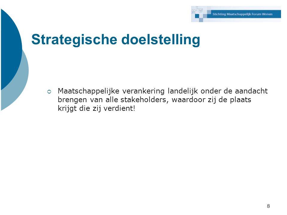 Strategische doelstelling