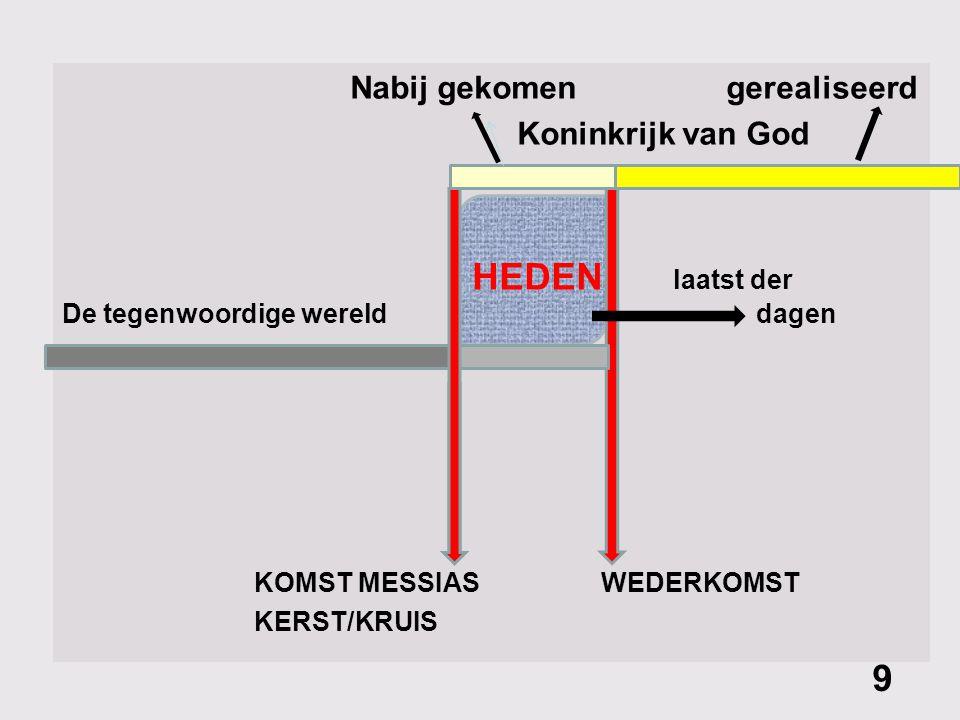 9 Nabij gekomen gerealiseerd Koninkrijk van God