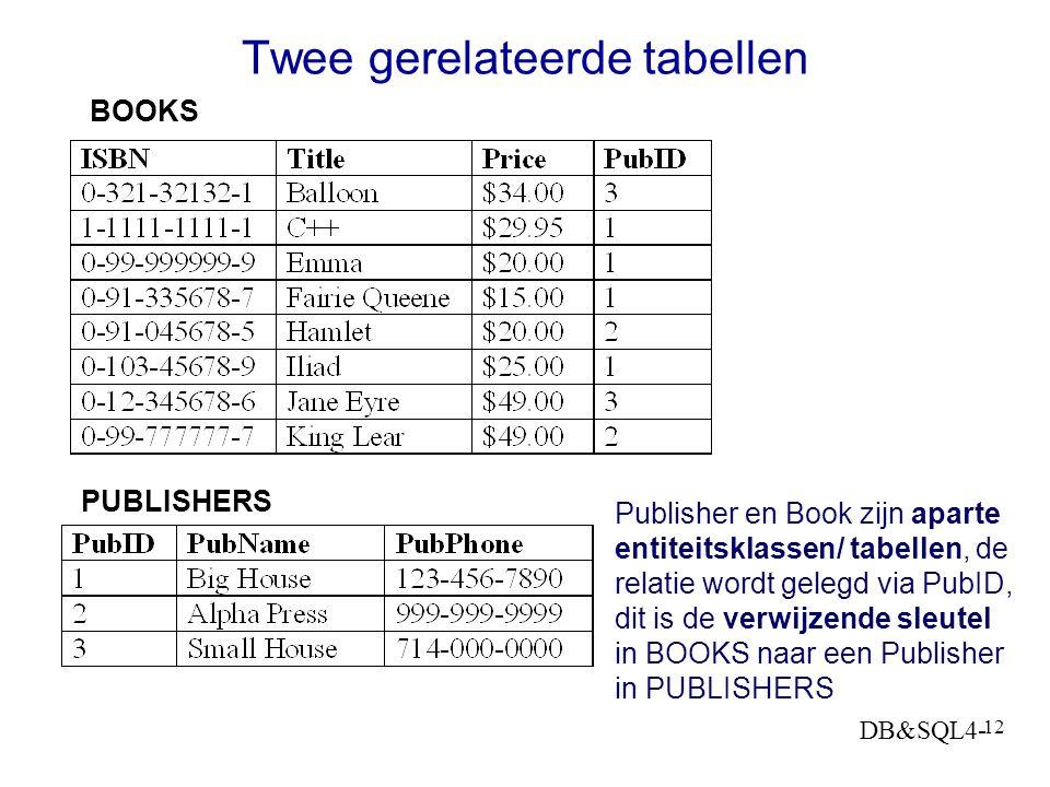 Twee gerelateerde tabellen