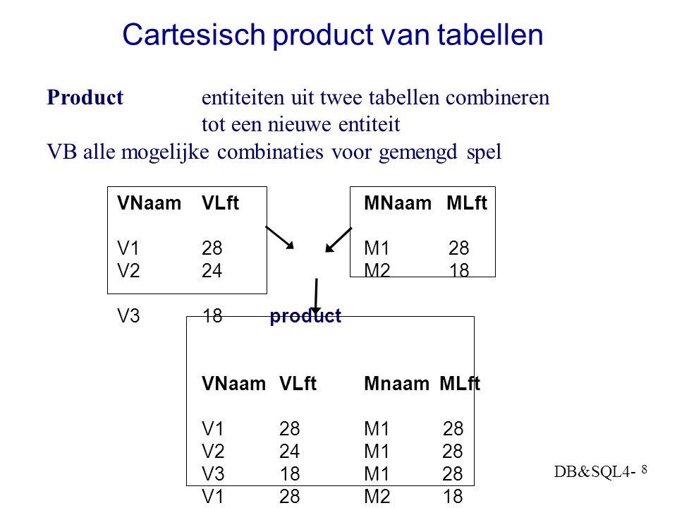 Cartesisch product van tabellen