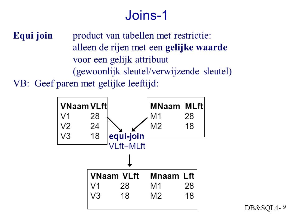 Joins-1 Equi join product van tabellen met restrictie: