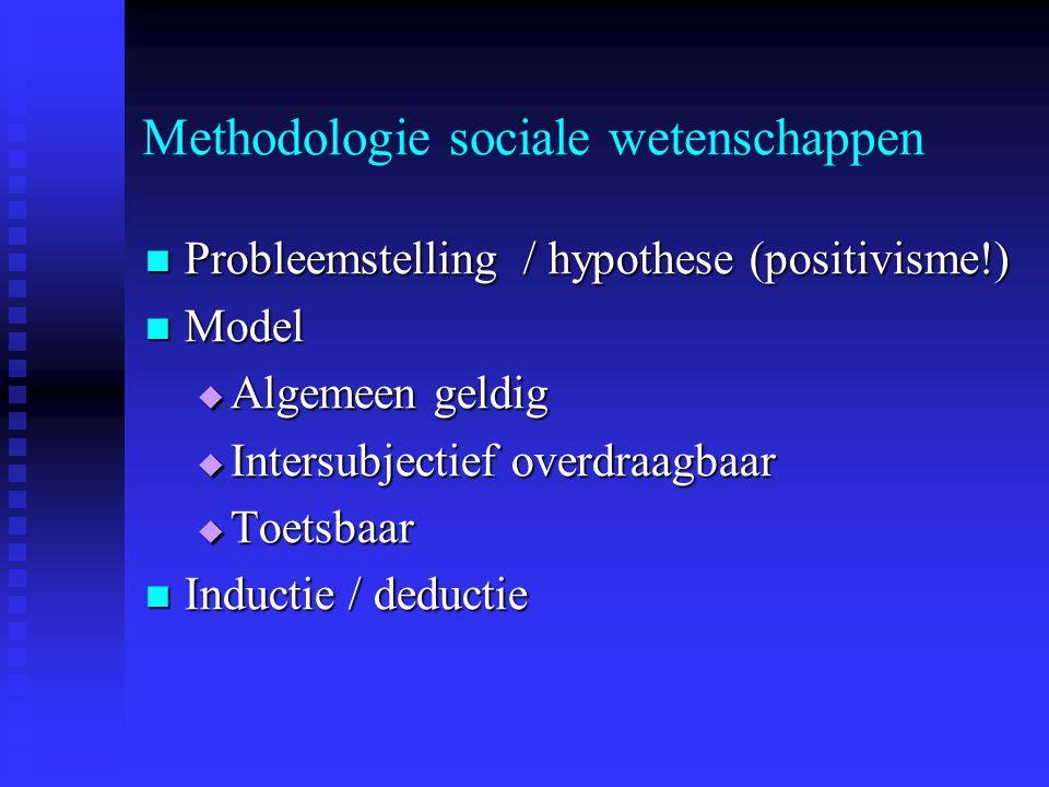 Methodologie sociale wetenschappen