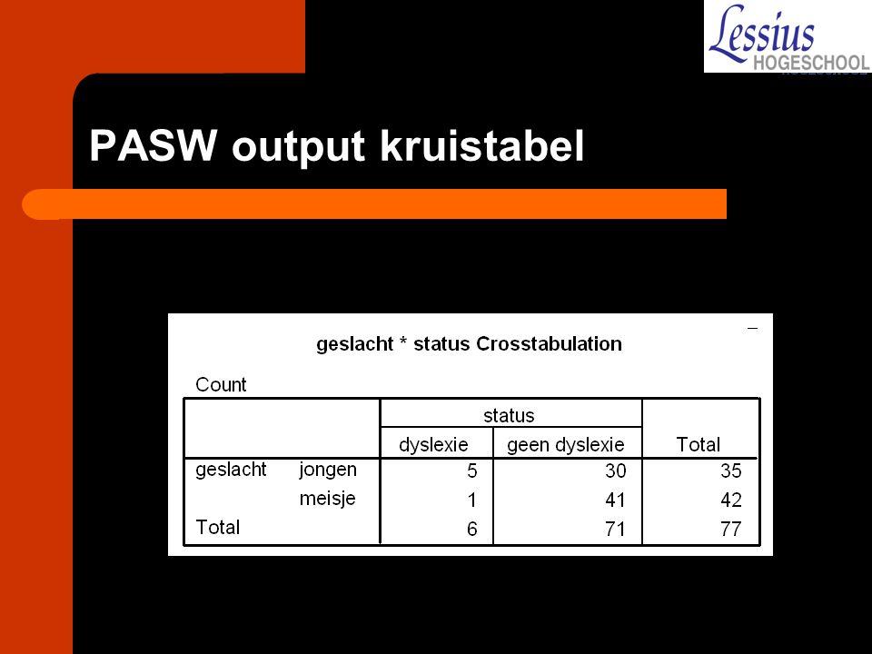 PASW output kruistabel