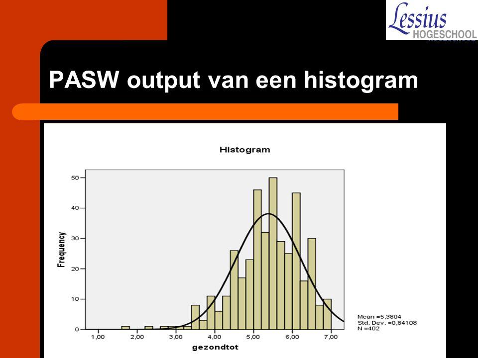PASW output van een histogram