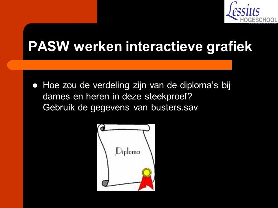 PASW werken interactieve grafiek
