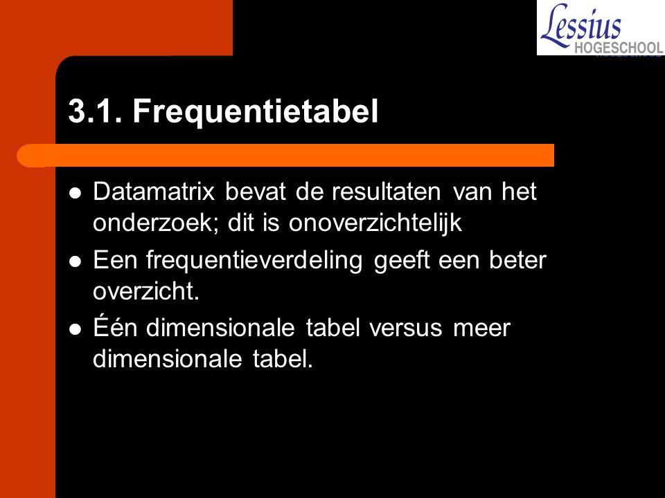 3.1. Frequentietabel Datamatrix bevat de resultaten van het onderzoek; dit is onoverzichtelijk. Een frequentieverdeling geeft een beter overzicht.