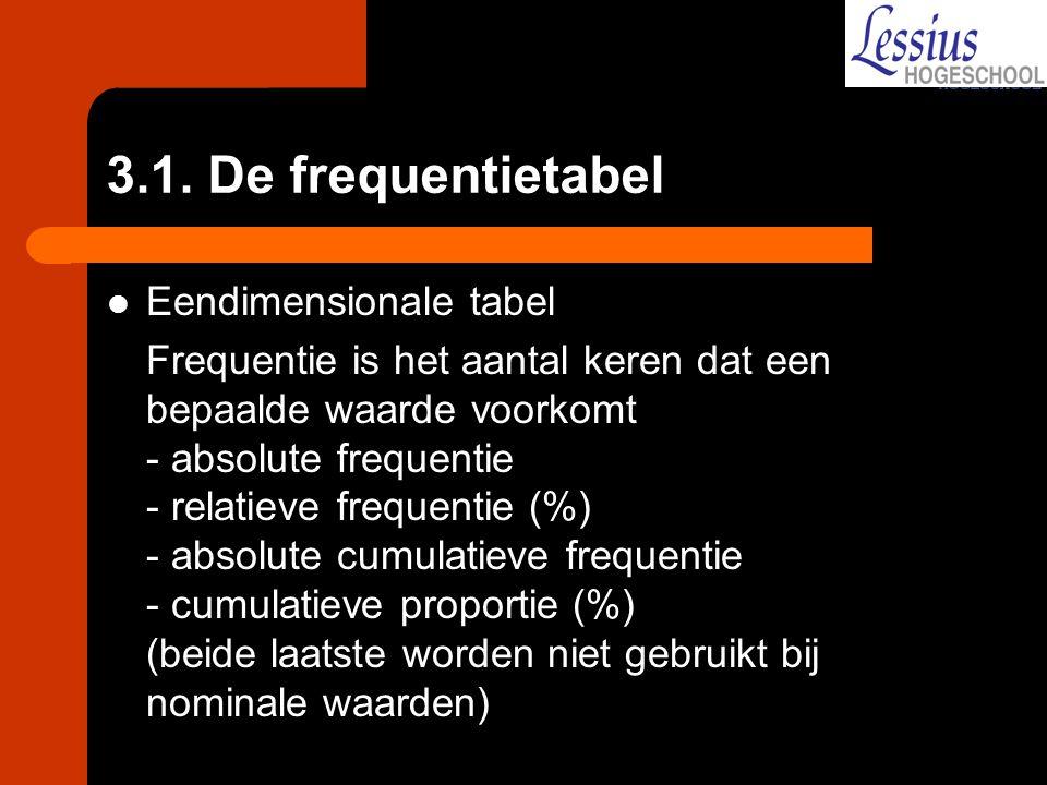 3.1. De frequentietabel Eendimensionale tabel