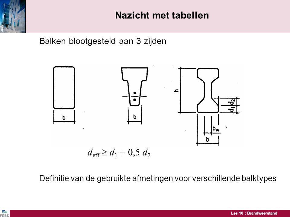 Nazicht met tabellen deff  d1 + 0,5 d2