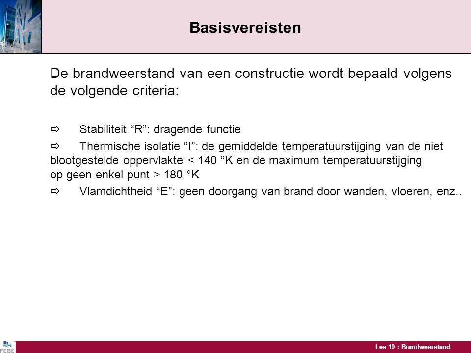 Basisvereisten De brandweerstand van een constructie wordt bepaald volgens de volgende criteria:  Stabiliteit R : dragende functie.