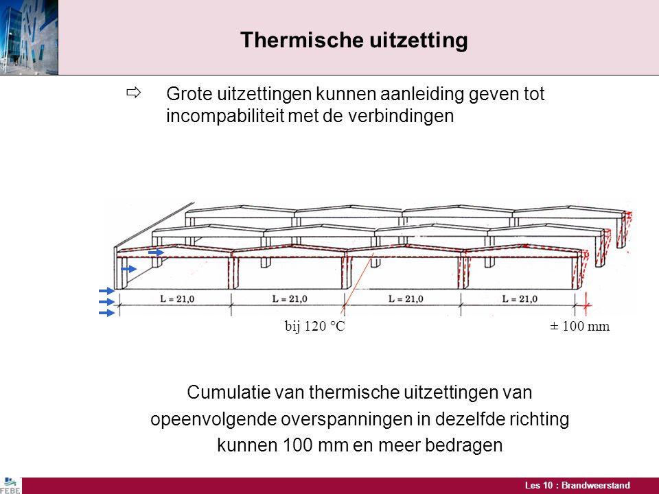 Thermische uitzetting