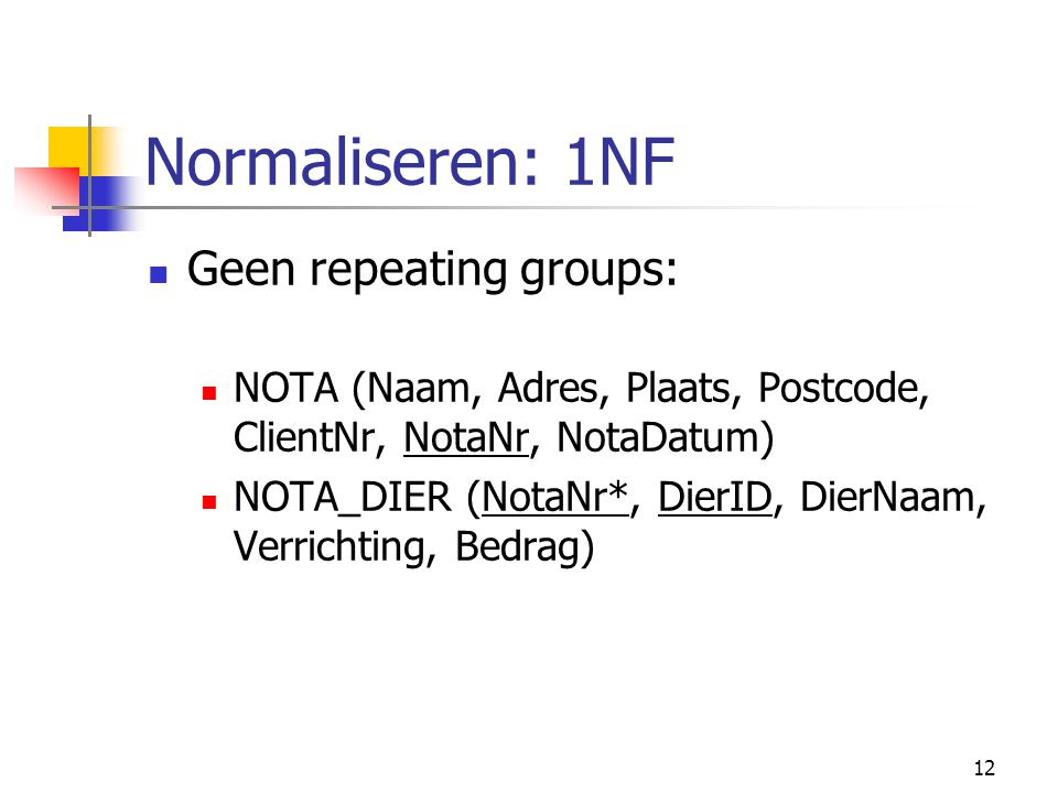 Normaliseren: 1NF Geen repeating groups: