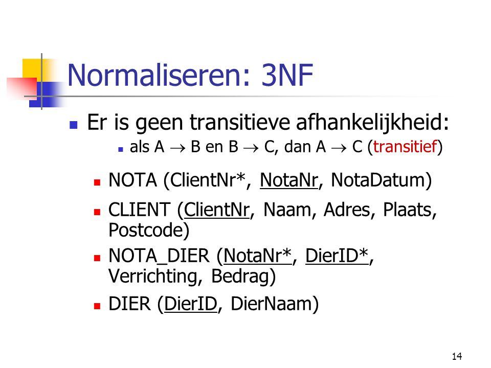 Normaliseren: 3NF Er is geen transitieve afhankelijkheid: