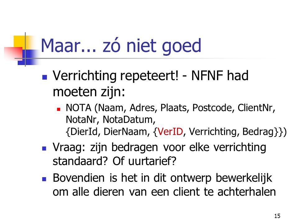 Maar... zó niet goed Verrichting repeteert! - NFNF had moeten zijn: