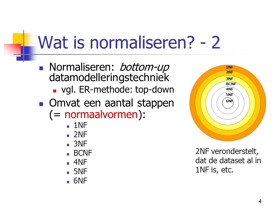 Wat is normaliseren - 2 Normaliseren: bottom-up datamodelleringstechniek. vgl. ER-methode: top-down.