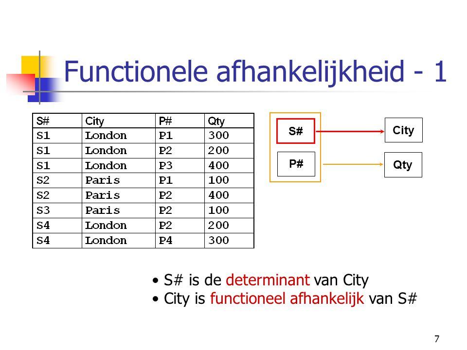 Functionele afhankelijkheid - 1