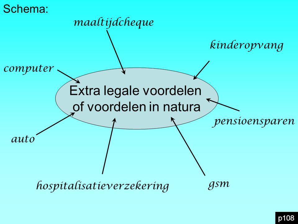 Extra legale voordelen