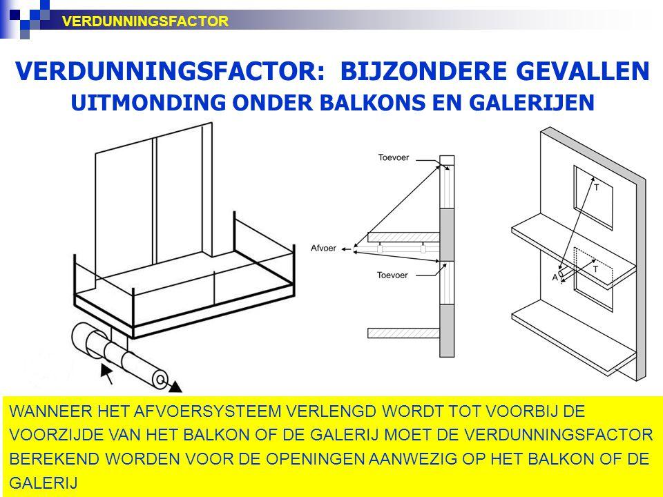 VERDUNNINGSFACTOR VERDUNNINGSFACTOR: BIJZONDERE GEVALLEN UITMONDING ONDER BALKONS EN GALERIJEN.
