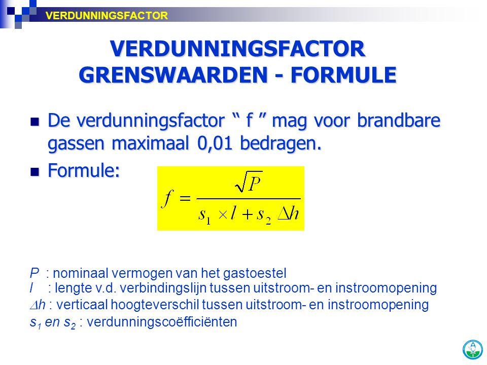 VERDUNNINGSFACTOR GRENSWAARDEN - FORMULE