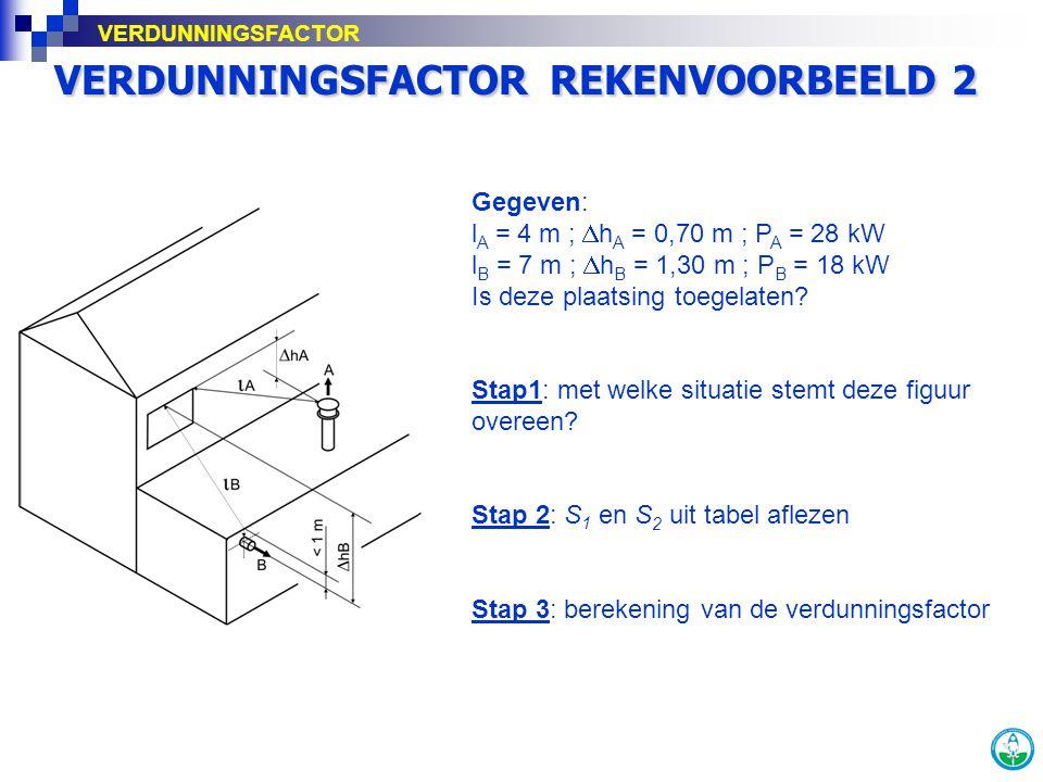 VERDUNNINGSFACTOR REKENVOORBEELD 2
