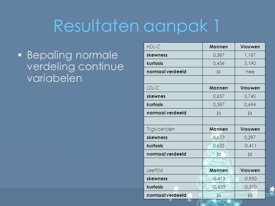 Resultaten aanpak 1 Bepaling normale verdeling continue variabelen