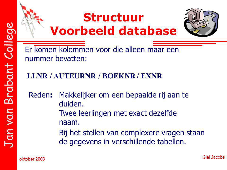Structuur Voorbeeld database