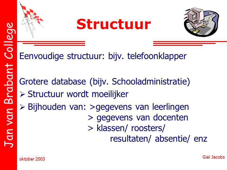 Structuur Eenvoudige structuur: bijv. telefoonklapper