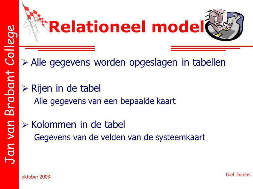 Relationeel model Alle gegevens worden opgeslagen in tabellen