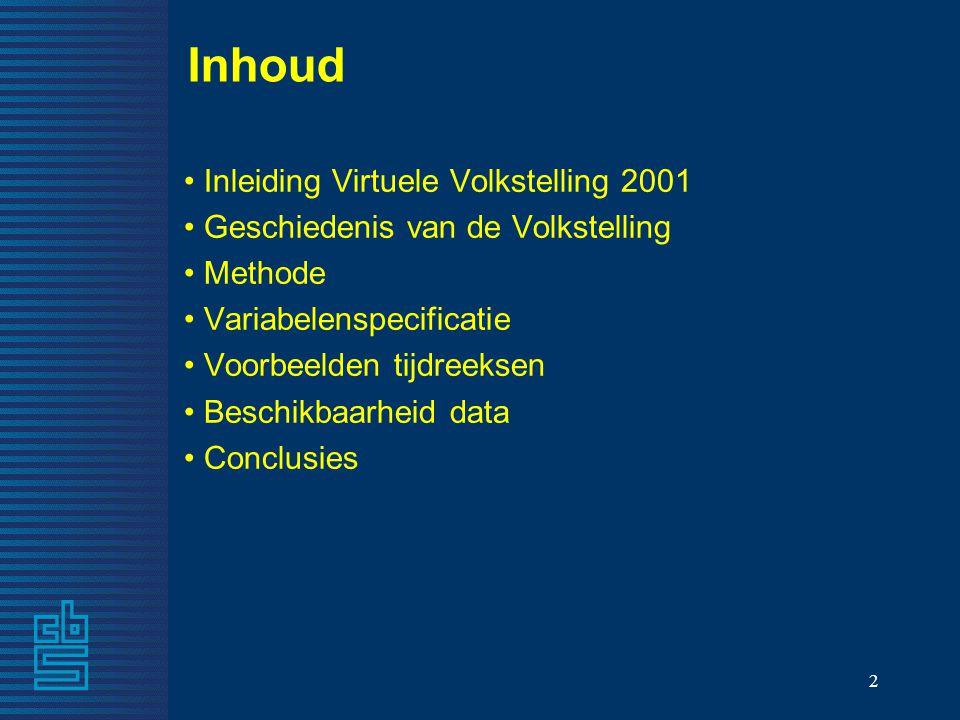Inhoud Inleiding Virtuele Volkstelling 2001