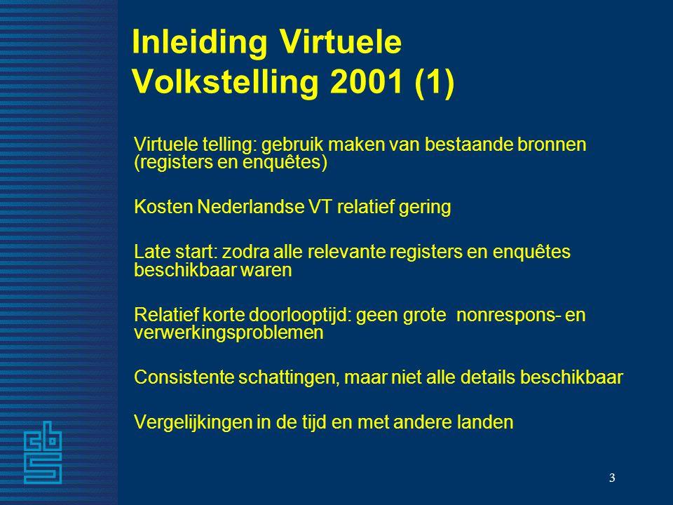 Inleiding Virtuele Volkstelling 2001 (1)