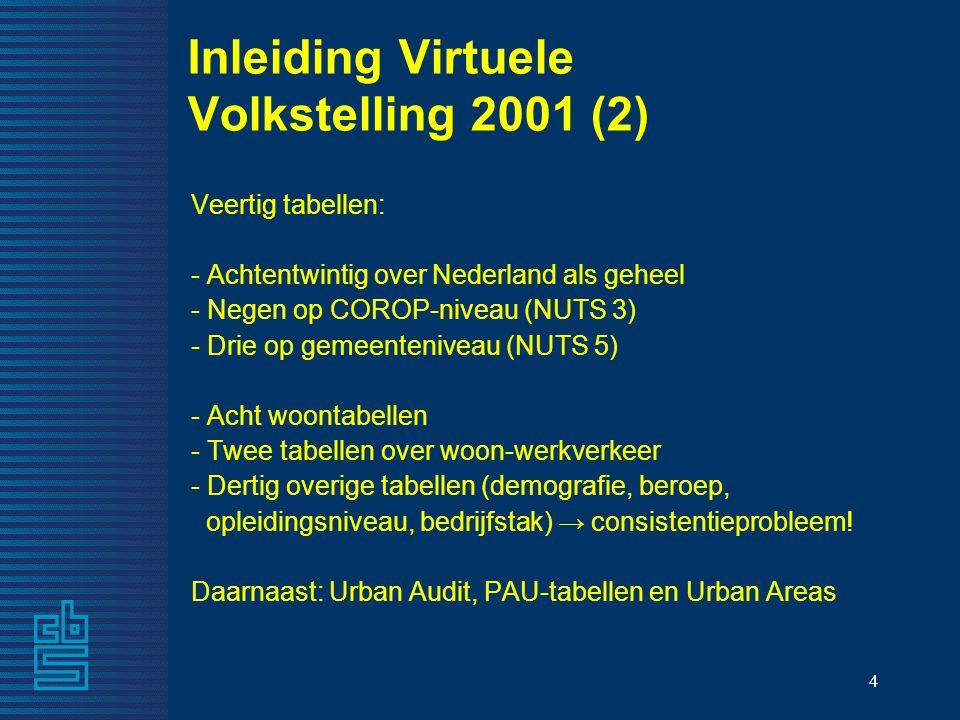 Inleiding Virtuele Volkstelling 2001 (2)