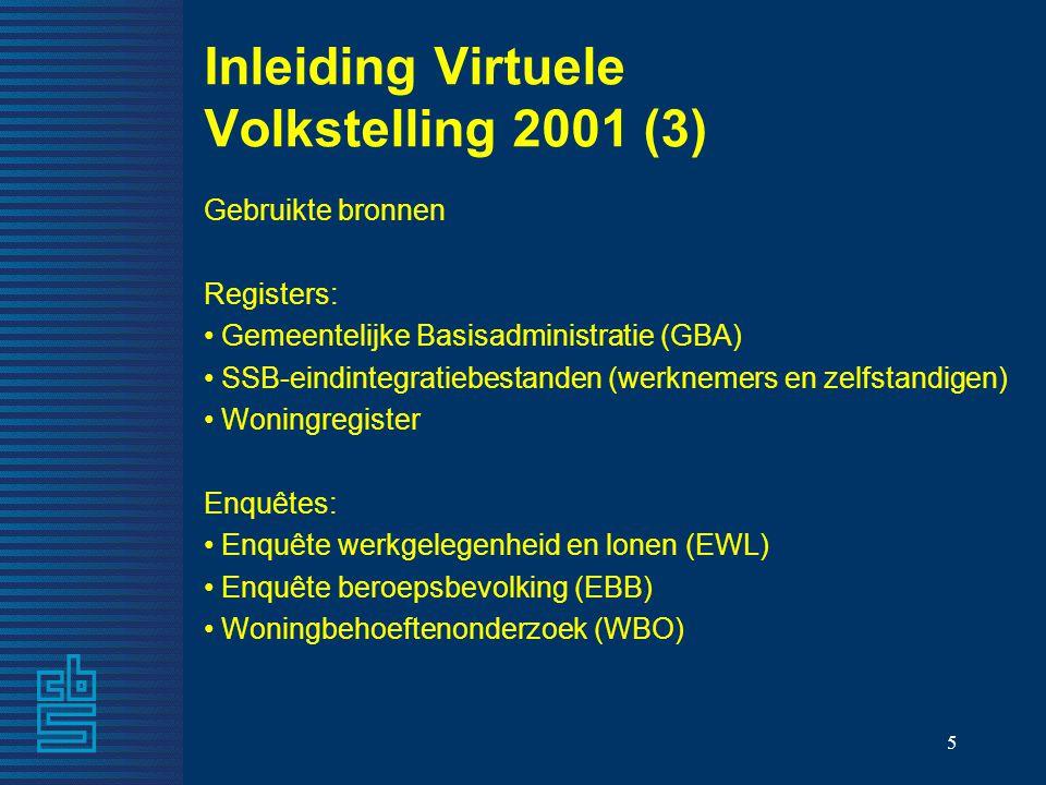 Inleiding Virtuele Volkstelling 2001 (3)