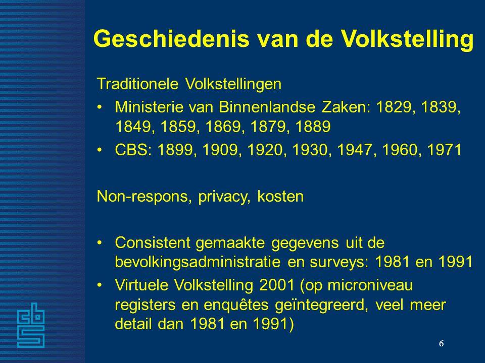 Geschiedenis van de Volkstelling