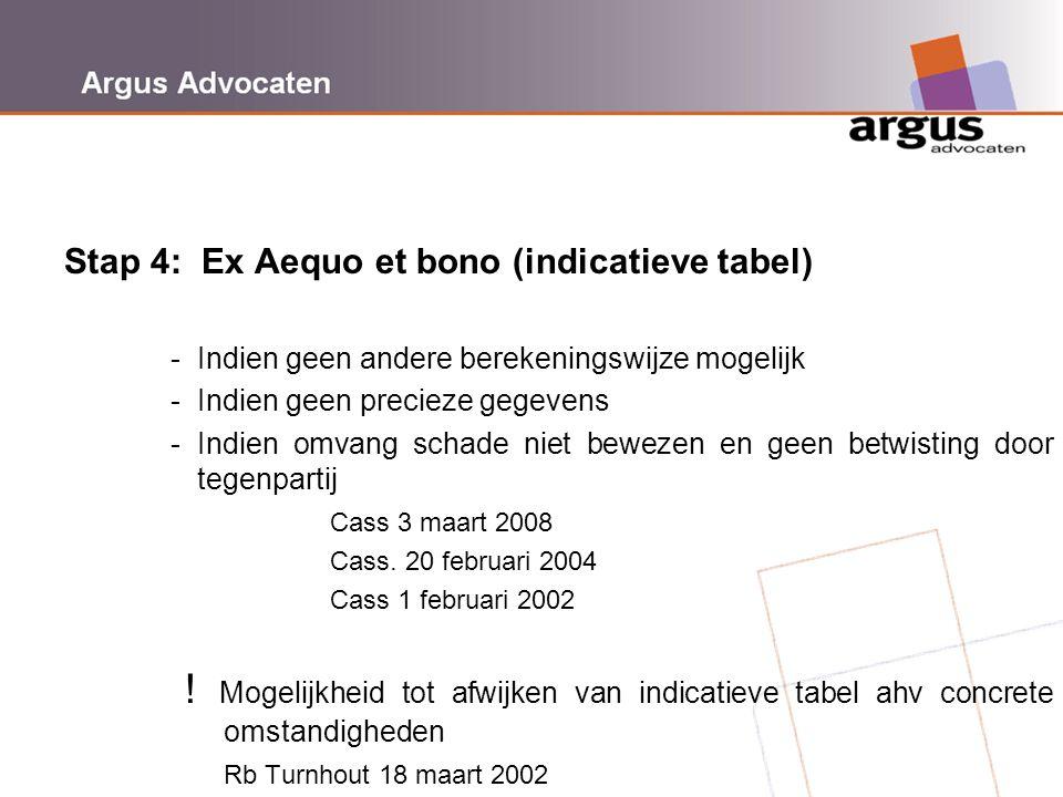 Stap 4: Ex Aequo et bono (indicatieve tabel)