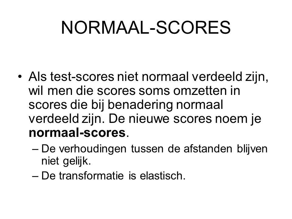 NORMAAL-SCORES