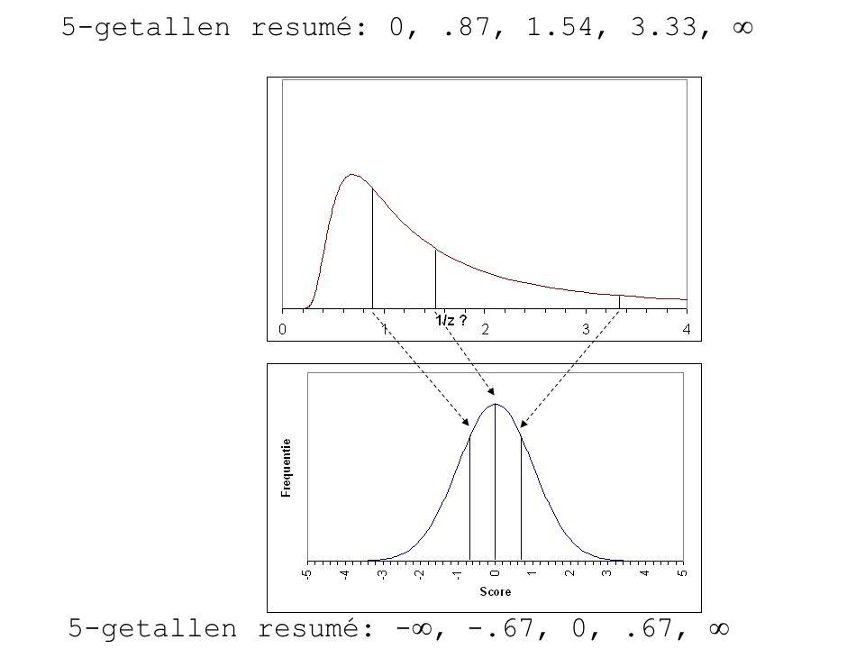 5-getallen resumé: 0, .87, 1.54, 3.33,  5-getallen resumé: -, -.67, 0, .67, 
