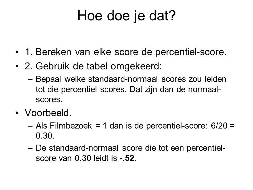 Hoe doe je dat 1. Bereken van elke score de percentiel-score.
