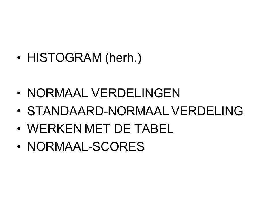 HISTOGRAM (herh.) NORMAAL VERDELINGEN. STANDAARD-NORMAAL VERDELING.
