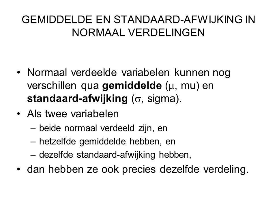 GEMIDDELDE EN STANDAARD-AFWIJKING IN NORMAAL VERDELINGEN