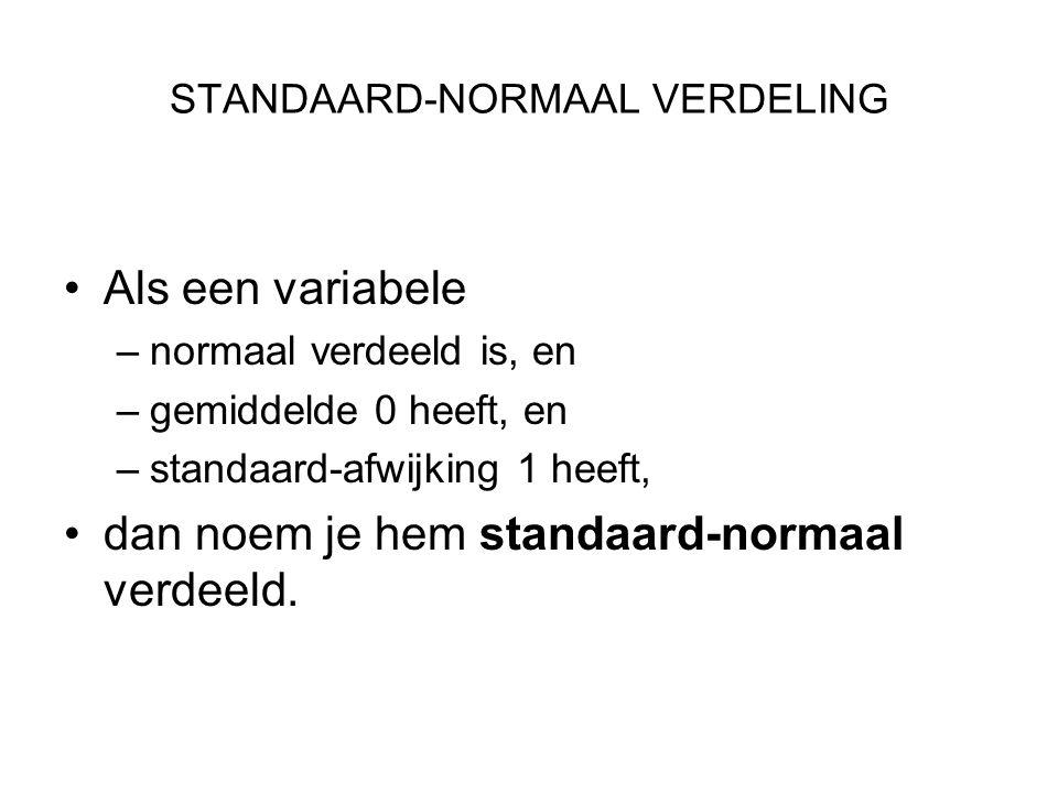 STANDAARD-NORMAAL VERDELING