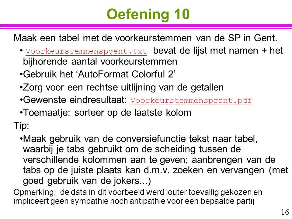 Oefening 10 Maak een tabel met de voorkeurstemmen van de SP in Gent.