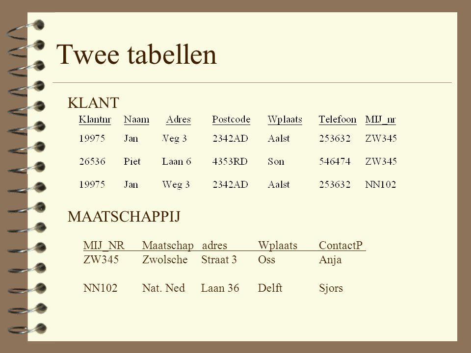 Twee tabellen KLANT MAATSCHAPPIJ