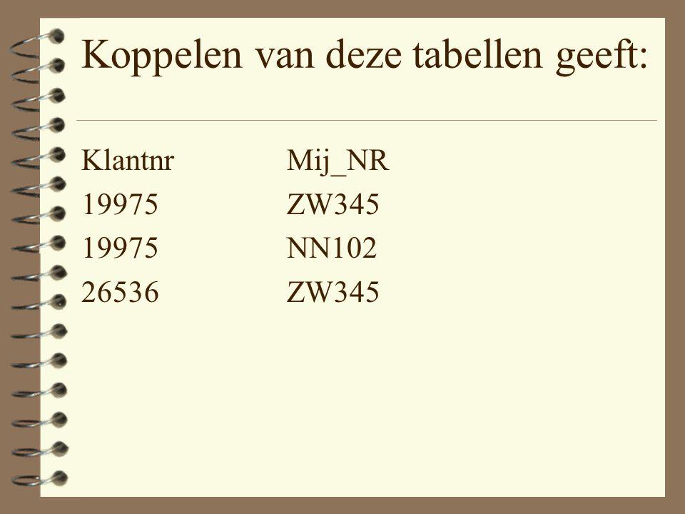 Koppelen van deze tabellen geeft:
