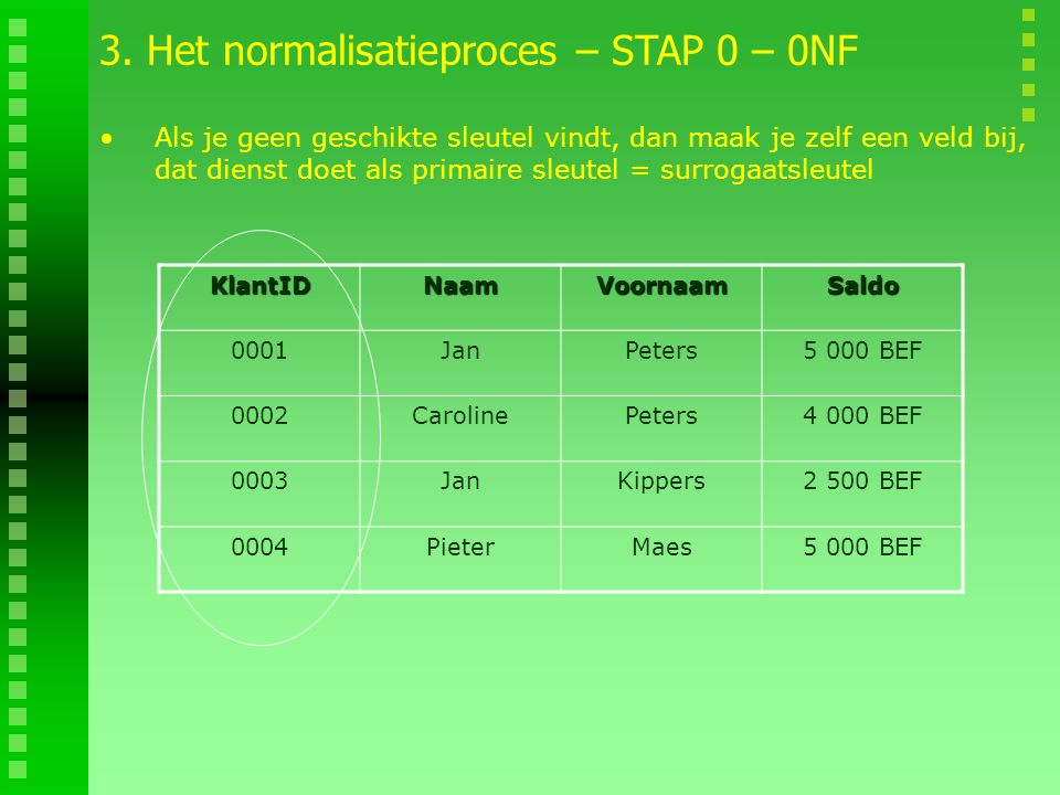 3. Het normalisatieproces – STAP 0 – 0NF