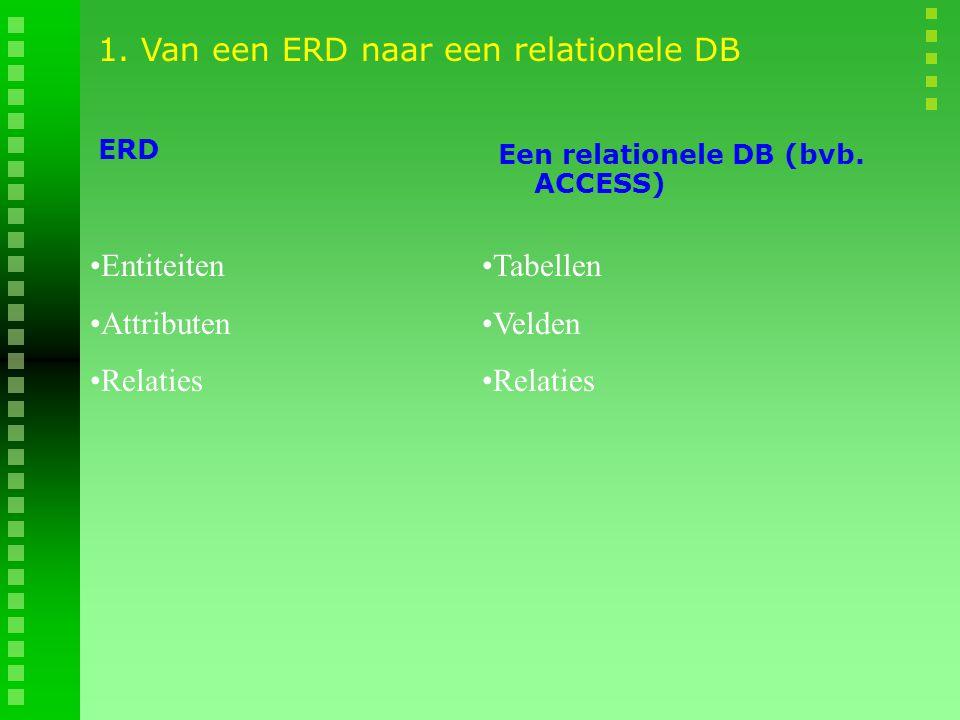 1. Van een ERD naar een relationele DB