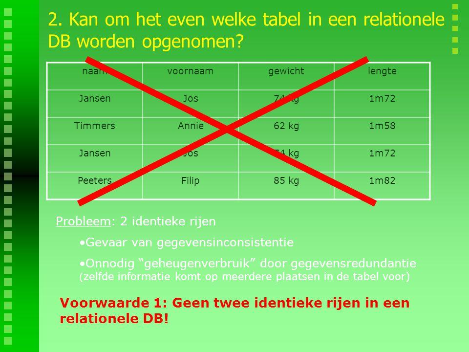 2. Kan om het even welke tabel in een relationele DB worden opgenomen