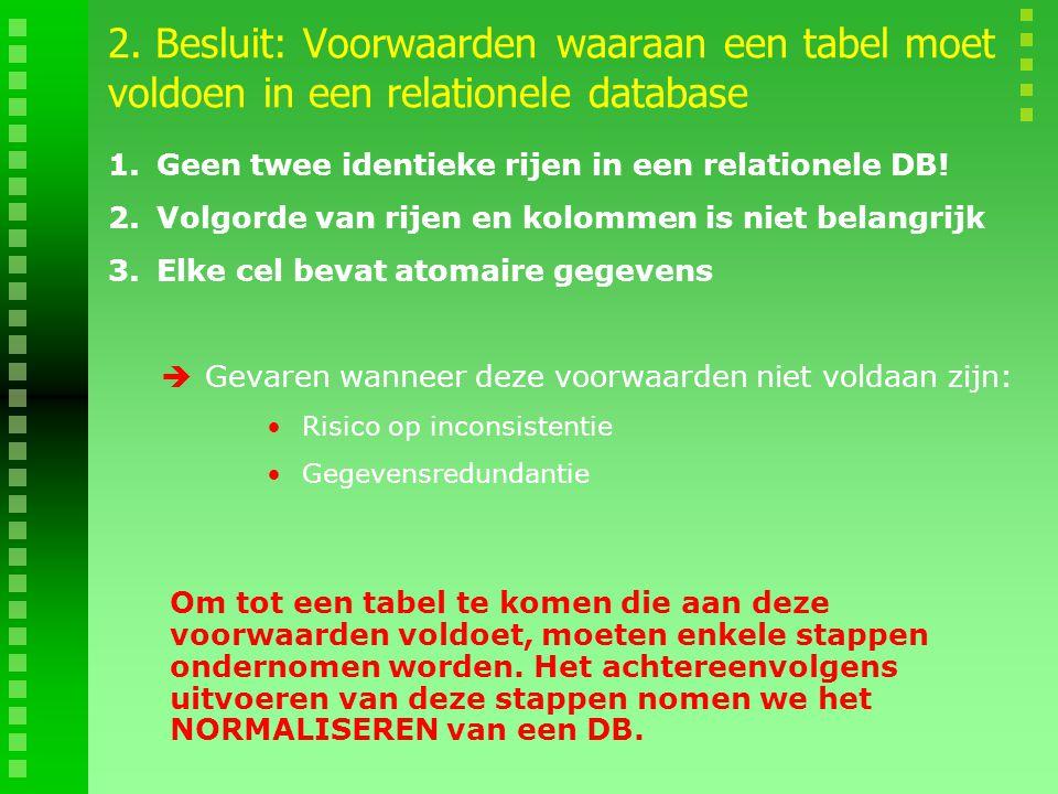 2. Besluit: Voorwaarden waaraan een tabel moet voldoen in een relationele database