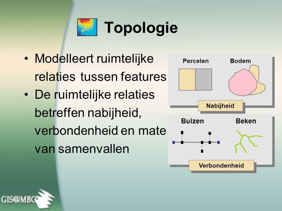 Topologie Modelleert ruimtelijke relaties tussen features