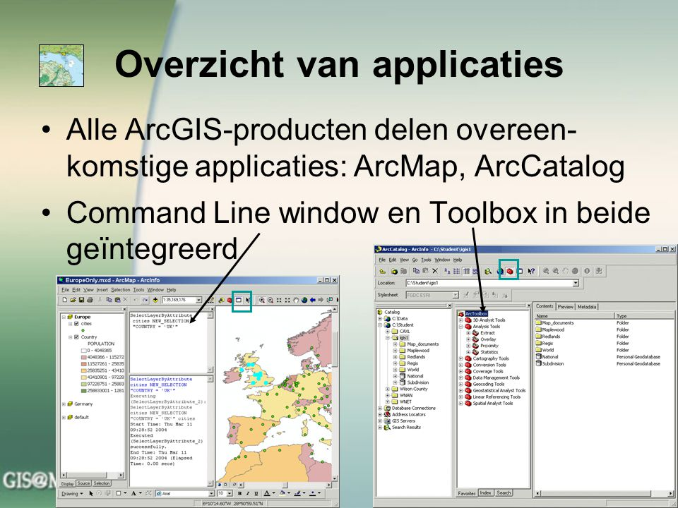 Overzicht van applicaties