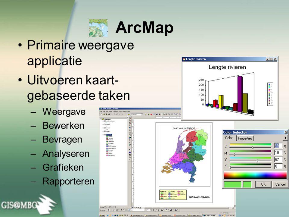 ArcMap Primaire weergave applicatie Uitvoeren kaart- gebaseerde taken